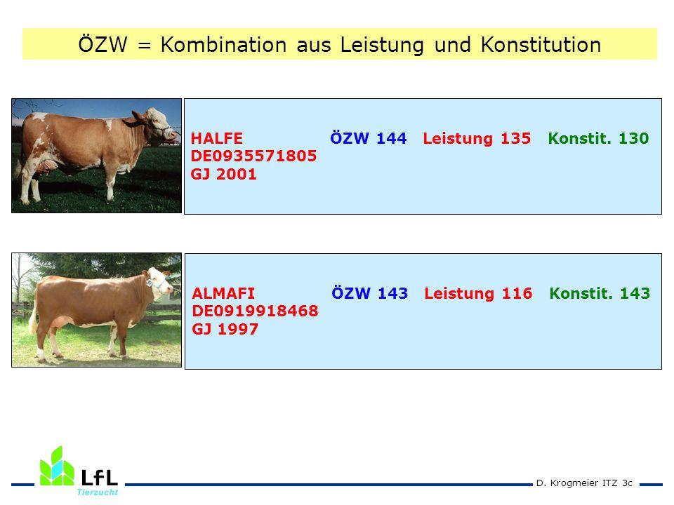 D.Krogmeier ITZ 3c ALMAFI ÖZW 143 Leistung 116 Konstit.