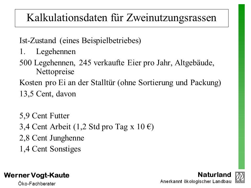Werner Vogt-Kaute Öko-Fachberater Kalkulationsdaten für Zweinutzungsrassen Ist-Zustand (eines Beispielbetriebes) 1.Legehennen 500 Legehennen, 245 verk