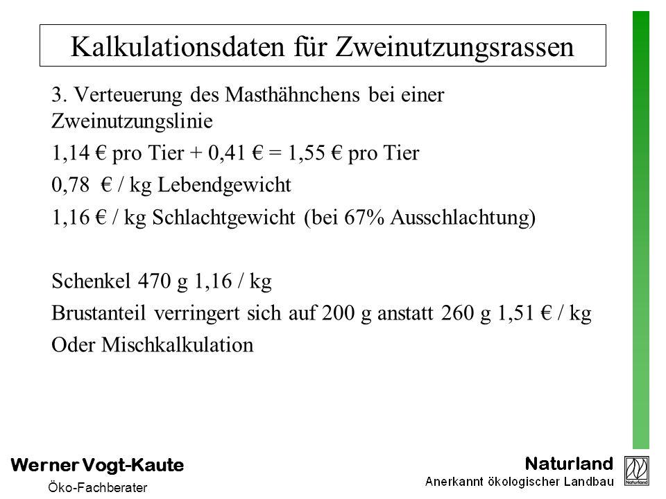 Werner Vogt-Kaute Öko-Fachberater Kalkulationsdaten für Zweinutzungsrassen 3. Verteuerung des Masthähnchens bei einer Zweinutzungslinie 1,14 pro Tier