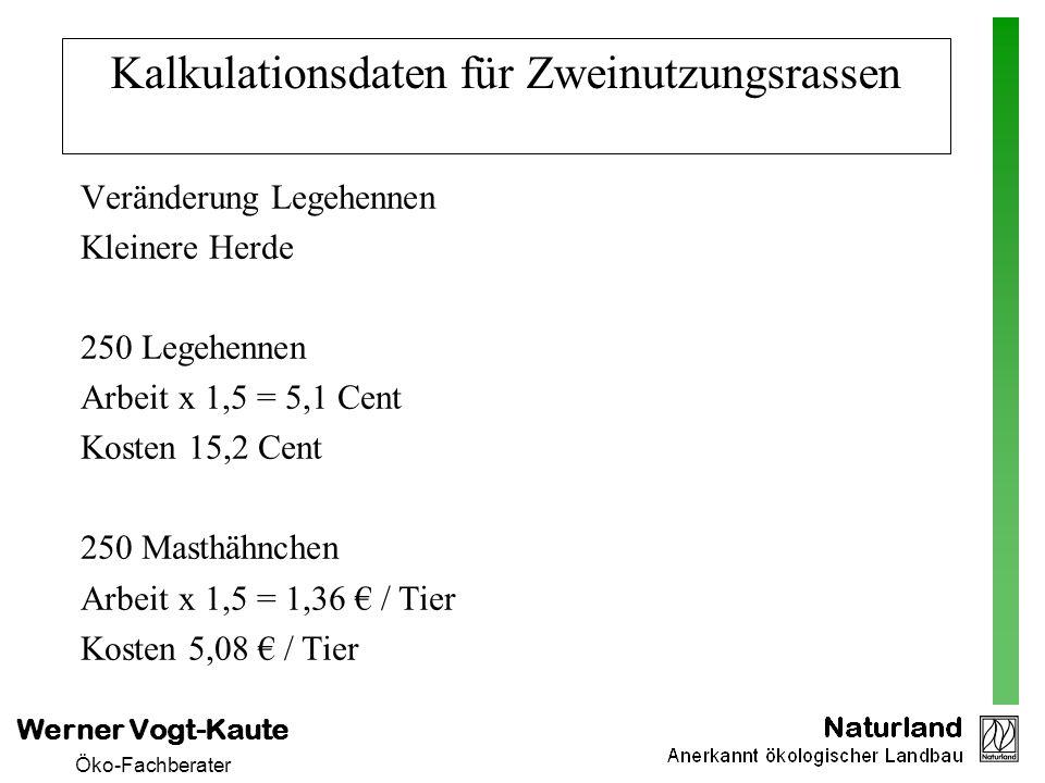 Werner Vogt-Kaute Öko-Fachberater Kalkulationsdaten für Zweinutzungsrassen Veränderung Legehennen Kleinere Herde 250 Legehennen Arbeit x 1,5 = 5,1 Cen