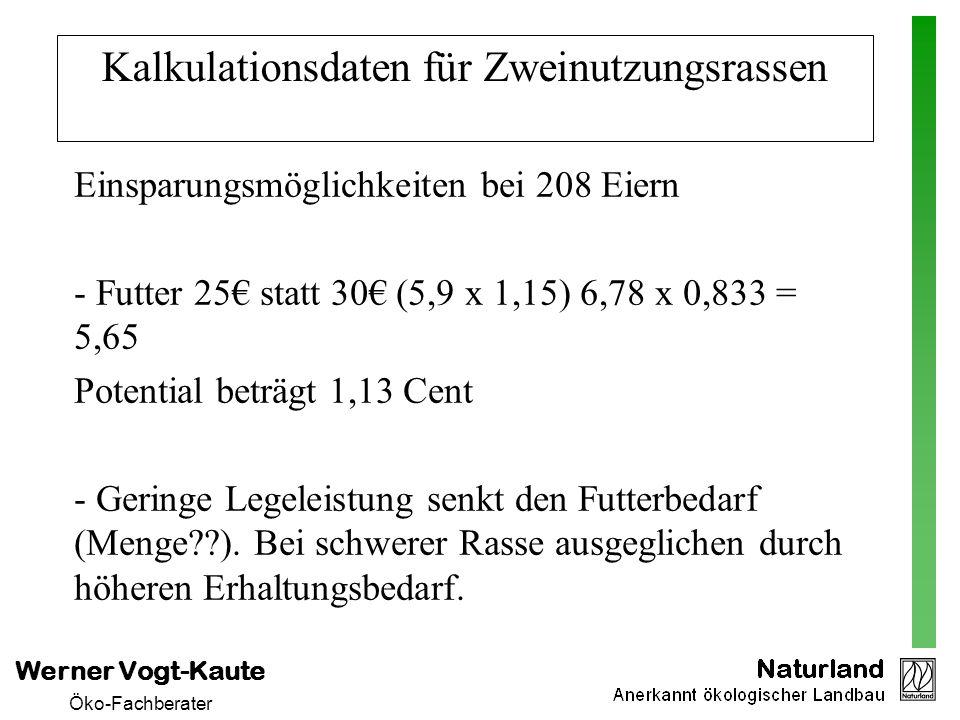 Werner Vogt-Kaute Öko-Fachberater Kalkulationsdaten für Zweinutzungsrassen Einsparungsmöglichkeiten bei 208 Eiern - Futter 25 statt 30 (5,9 x 1,15) 6,