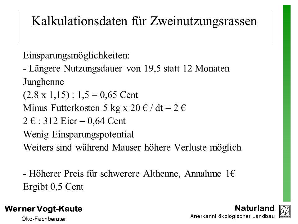 Werner Vogt-Kaute Öko-Fachberater Kalkulationsdaten für Zweinutzungsrassen Einsparungsmöglichkeiten: - Längere Nutzungsdauer von 19,5 statt 12 Monaten