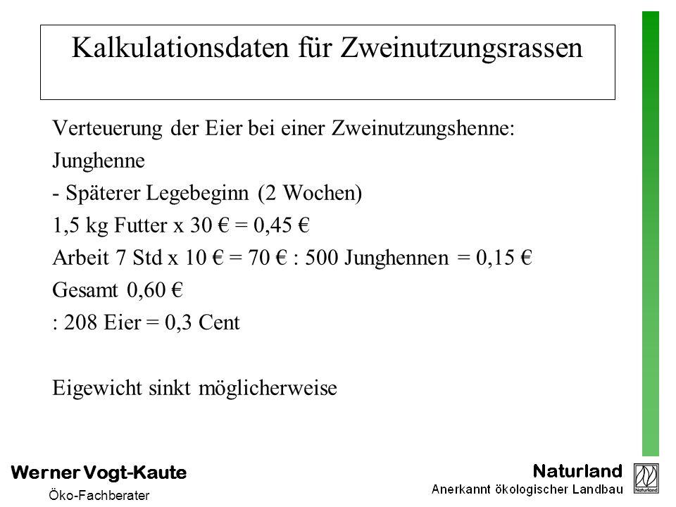 Werner Vogt-Kaute Öko-Fachberater Kalkulationsdaten für Zweinutzungsrassen Verteuerung der Eier bei einer Zweinutzungshenne: Junghenne - Späterer Lege