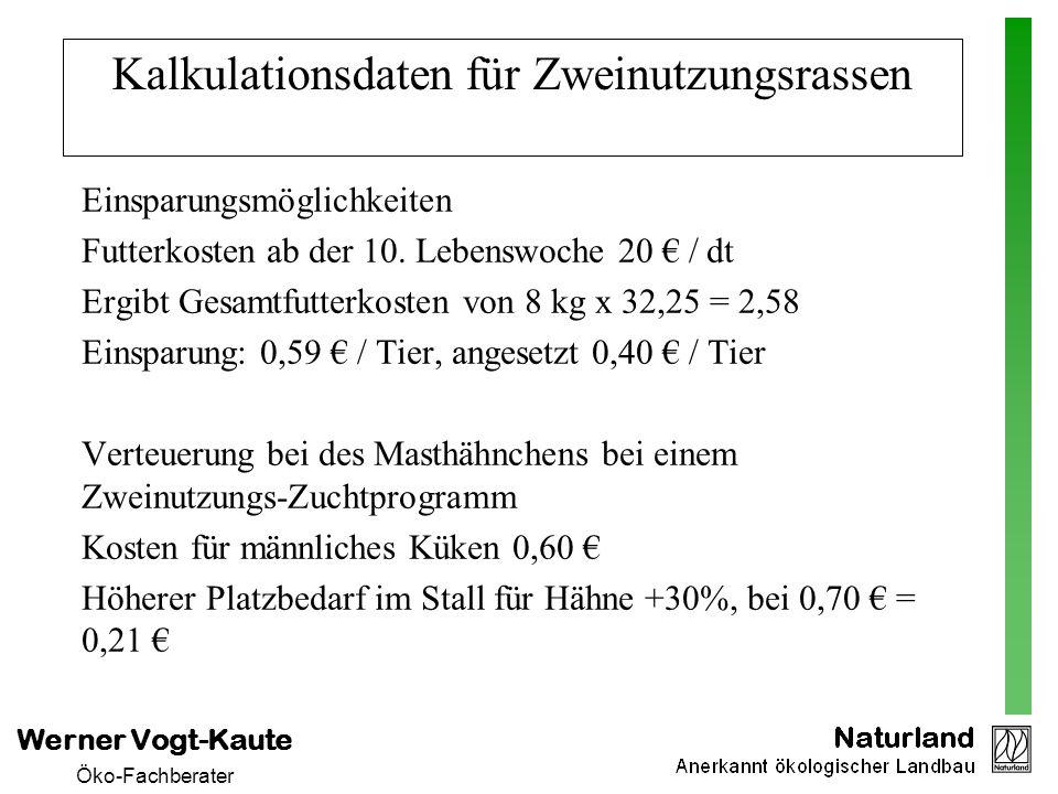 Werner Vogt-Kaute Öko-Fachberater Kalkulationsdaten für Zweinutzungsrassen Einsparungsmöglichkeiten Futterkosten ab der 10. Lebenswoche 20 / dt Ergibt