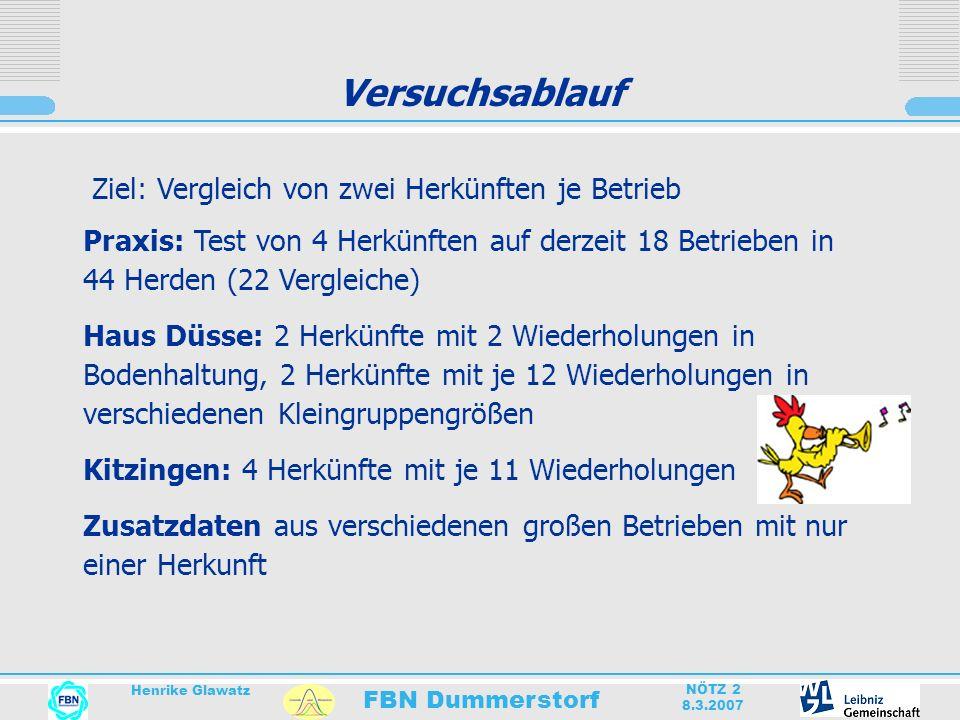 FBN Dummerstorf Henrike Glawatz NÖTZ 2 8.3.2007 Versuchsablauf Ziel: Vergleich von zwei Herkünften je Betrieb Praxis: Test von 4 Herkünften auf derzei