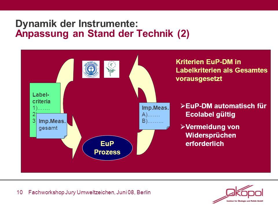 10 Fachworkshop Jury Umweltzeichen, Juni 08, Berlin Dynamik der Instrumente: Anpassung an Stand der Technik (2) EuP Prozess Label- criteria 1)……. 2)……