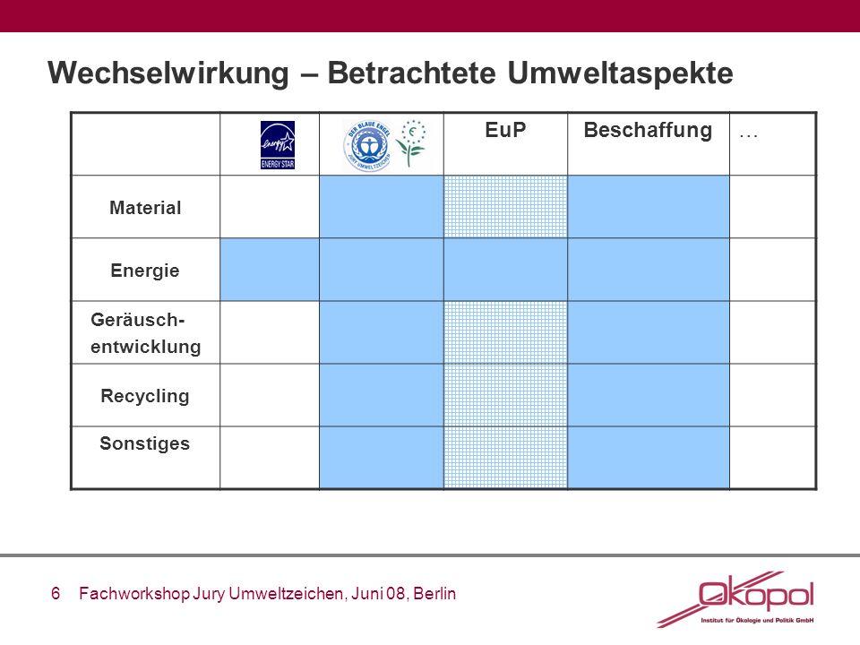 6 Fachworkshop Jury Umweltzeichen, Juni 08, Berlin Wechselwirkung – Betrachtete Umweltaspekte EuPBeschaffung… Material Energie Geräusch- entwicklung R