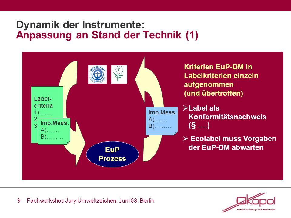 9 Fachworkshop Jury Umweltzeichen, Juni 08, Berlin Dynamik der Instrumente: Anpassung an Stand der Technik (1) EuP Prozess Label- criteria 1)……. 2)………