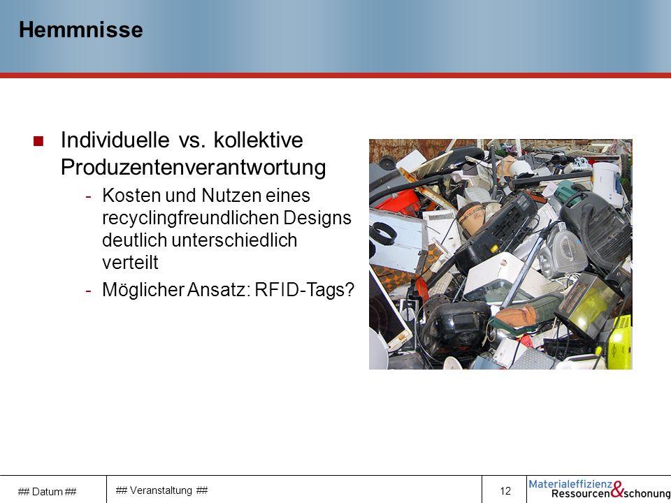 11 ## Datum ## ## Veranstaltung ## Erfasste Mengen -Schubladenlagerung -Entsorgung über den Restabfall -Export von Gebrauchtgütern Mögliche Ansätze: -WEEE-Revision ab 2014 -Mögliche Ansätze: Pfandsysteme, globale Recyclingpartnerschaften Hemmnisse