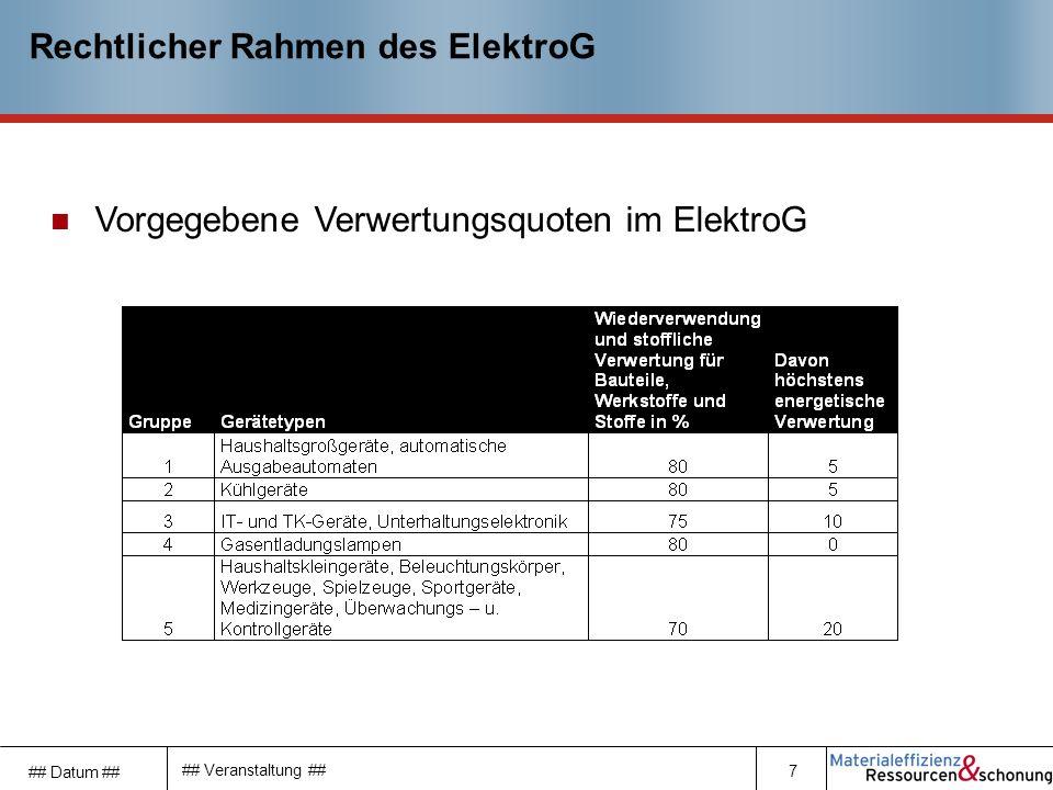 7 ## Datum ## ## Veranstaltung ## Rechtlicher Rahmen des ElektroG Vorgegebene Verwertungsquoten im ElektroG