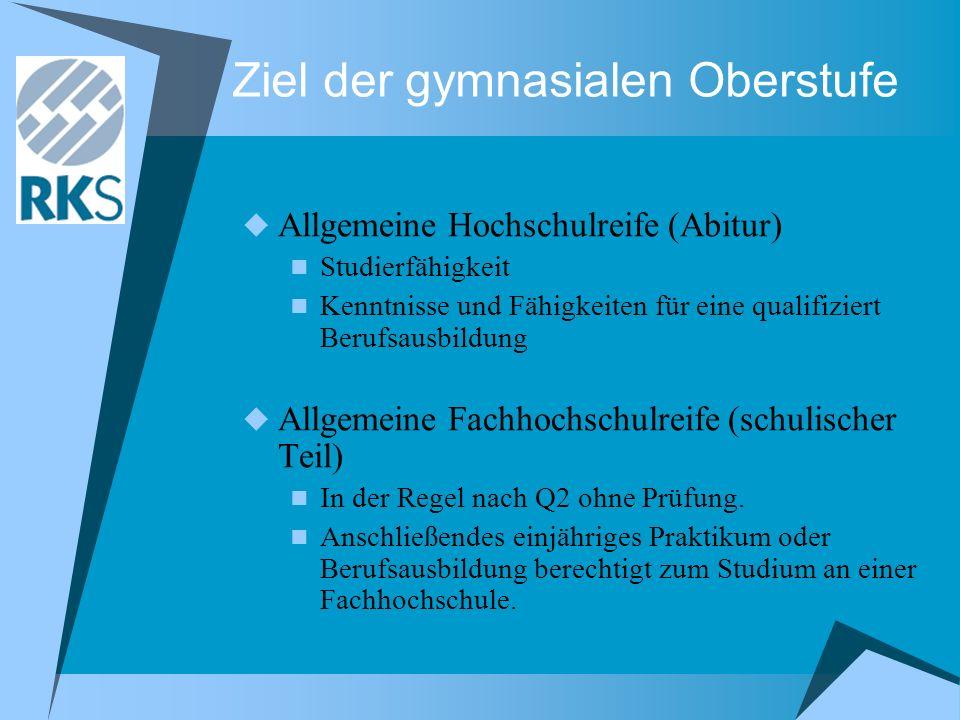 Informationen im Netz RKS-Homepage: http://www.rudolf-koch-schule.de Diese Präsentation: http://www.rks.schulen- offenbach.de/rks_bhofmann/index.htm http://www.rks.schulen- offenbach.de/rks_bhofmann/index.htm Lehrpläne und rechtliche Grundlagen: http://www.kultusministerium.hessen.de/ Nicht vergessen: Abgabe der Wahlzettel spätestens am 03.05.2013
