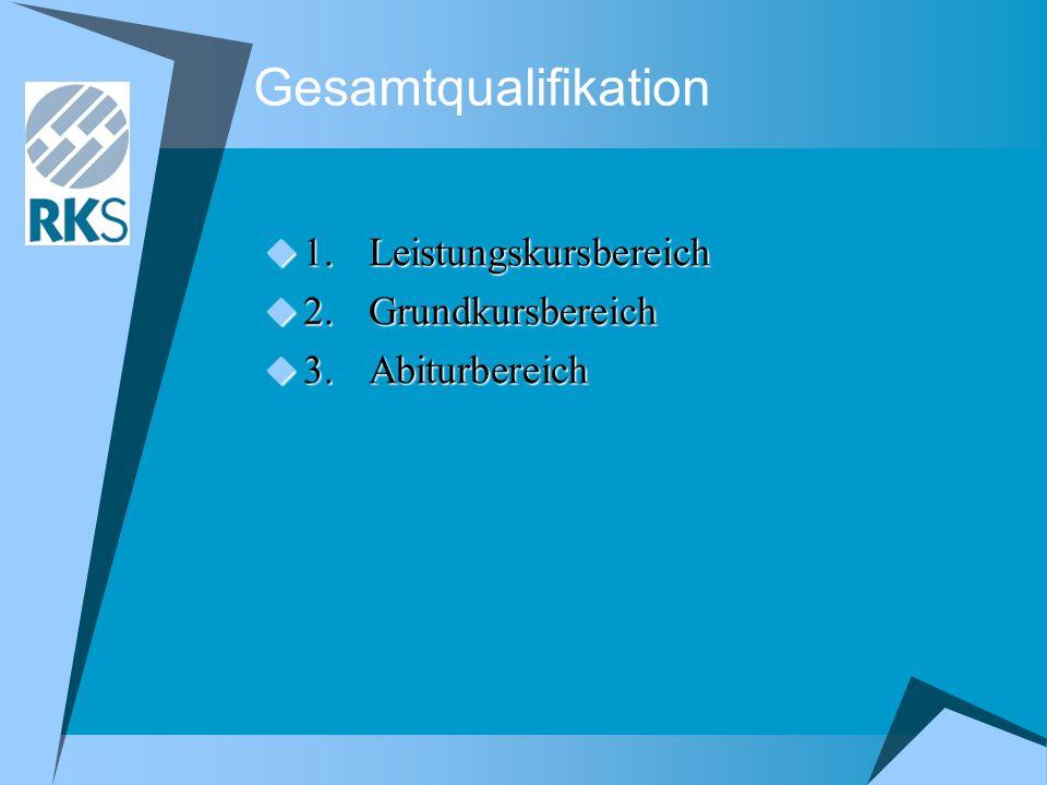 Gesamtqualifikation 1.Leistungskursbereich 1.Leistungskursbereich 2.Grundkursbereich 2.Grundkursbereich 3.Abiturbereich 3.Abiturbereich