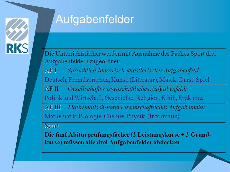 Aufgabenfelder Die Unterrichtsfächer werden mit Ausnahme des Faches Sport drei Aufgabenfeldern zugeordnet: AF I AF ISprachlich-literarisch-künstlerisches Aufgabenfeld: Deutsch, Fremdsprachen, Kunst, (Literatur), Musik, Darst.