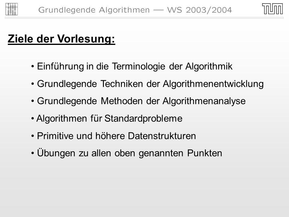 Ziele der Vorlesung: Einführung in die Terminologie der Algorithmik Grundlegende Techniken der Algorithmenentwicklung Grundlegende Methoden der Algorithmenanalyse Algorithmen für Standardprobleme Primitive und höhere Datenstrukturen Übungen zu allen oben genannten Punkten