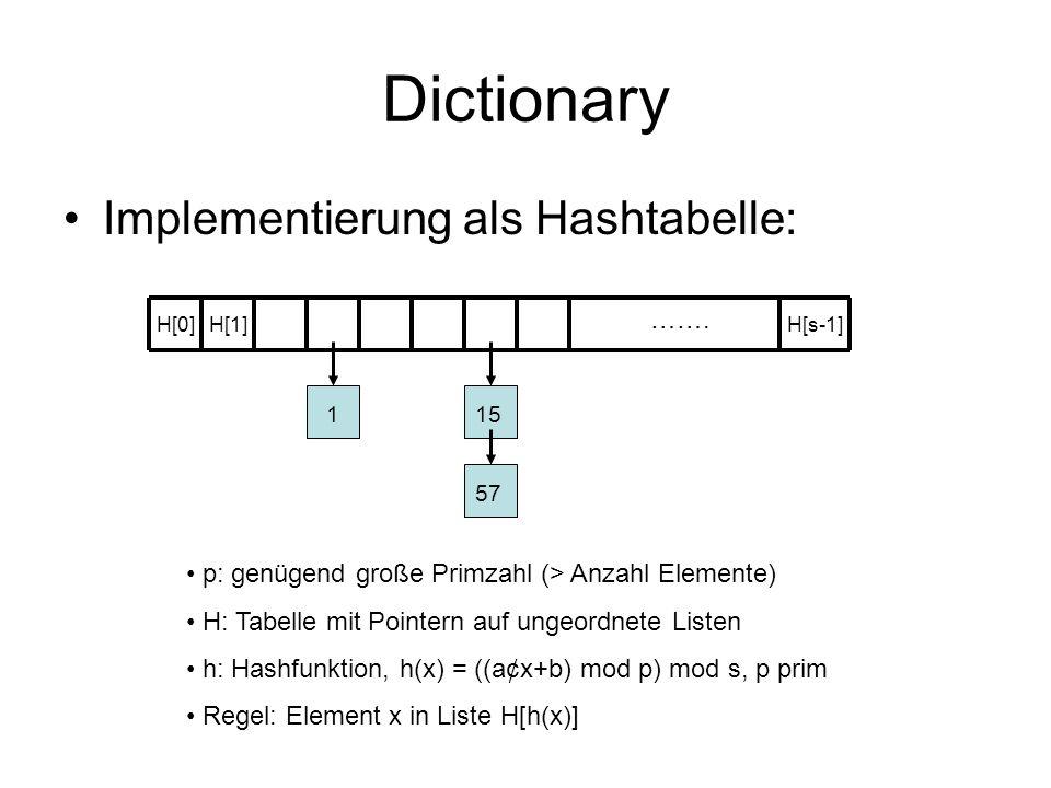 Dictionary Implementierung als Hashtabelle: ……. H[0]H[1]H[s-1] p: genügend große Primzahl (> Anzahl Elemente) H: Tabelle mit Pointern auf ungeordnete