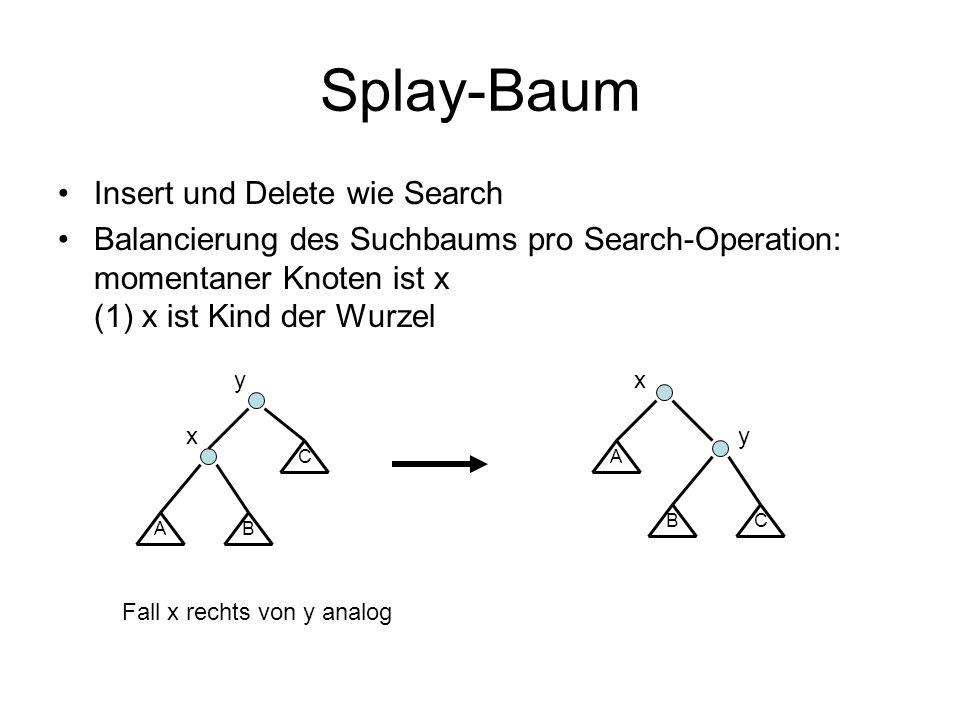 Splay-Baum Insert und Delete wie Search Balancierung des Suchbaums pro Search-Operation: momentaner Knoten ist x (1) x ist Kind der Wurzel AB C x y A