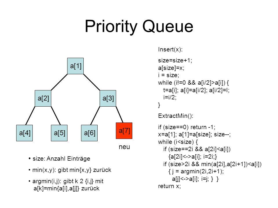 Priority Queue neu a[1] a[2]a[3] a[4]a[5]a[6] a[7] Insert(x): size=size+1; a[size]=x; i = size; while (i!=0 && a[i/2]>a[i]) { t=a[i]; a[i]=a[i/2]; a[i