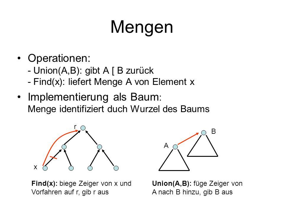 Mengen Operationen: - Union(A,B): gibt A [ B zurück - Find(x): liefert Menge A von Element x Implementierung als Baum : Menge identifiziert duch Wurze