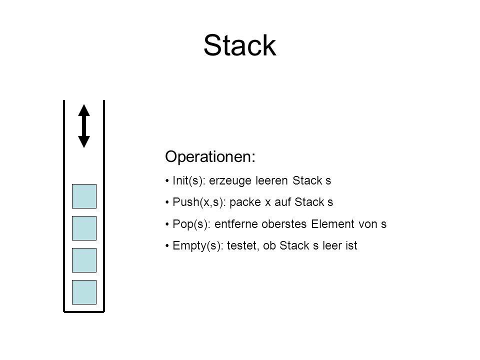 Stack ganzer Zahlen Implementierung als Array: Größe (anfangs 0) s[0]s[1]s[2]s[3] Push(x): s[0] = s[0]+1; s[s[0]] = x; Pop(): if (s[0]==0) return -1; s[0] = s[0]-1; return s[s[0]+1];