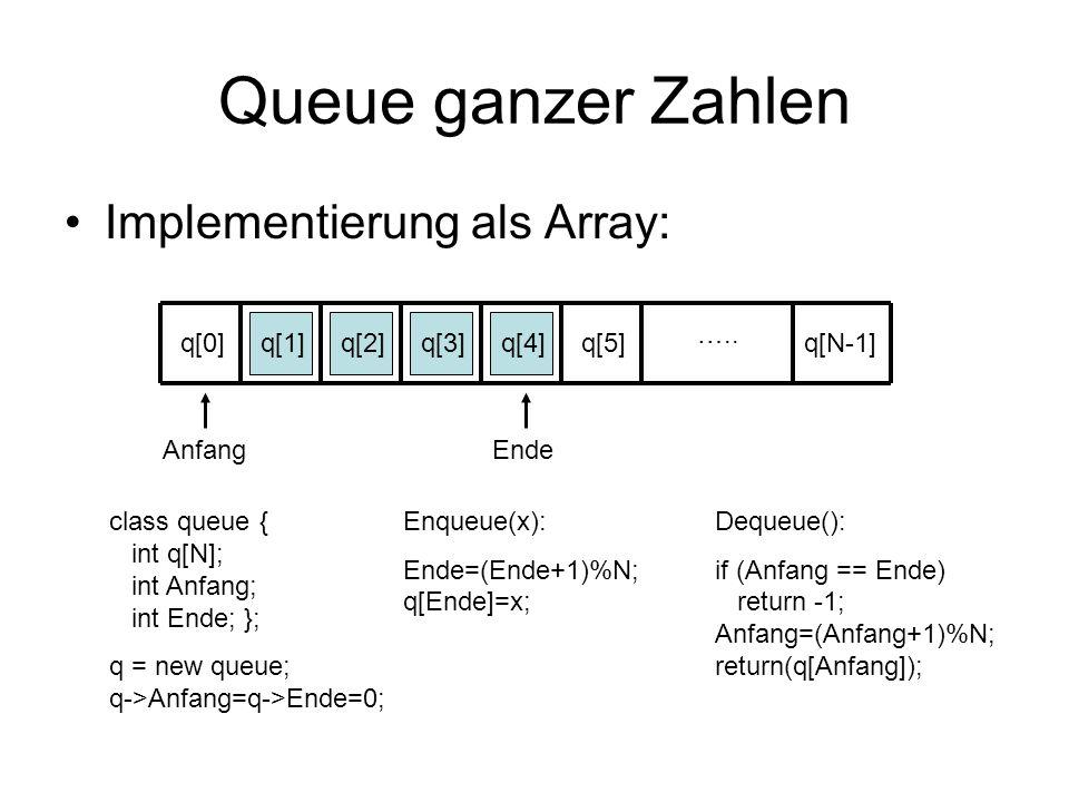 Queue ganzer Zahlen Implementierung als Pointer-Struktur: Anfang (anfangs NULL)Ende (anfangs NULL) class queueel { int zahl; queueel *nachf; }; class queue { queueel *Anfang; queueel *Ende; }; q = new queue; Enqueue(x): p = new queueel; p->zahl=x; p->nachf=NULL; if (Anfang==NULL) Anfang=Ende=p; else {Ende->nachf=p; Ende = p; } Dequeue(): if (Anfang == NULL) return NULL; p = Anfang; Anfang=Anfang->nachf; if (Anfang == NULL) Ende=NULL; return p;