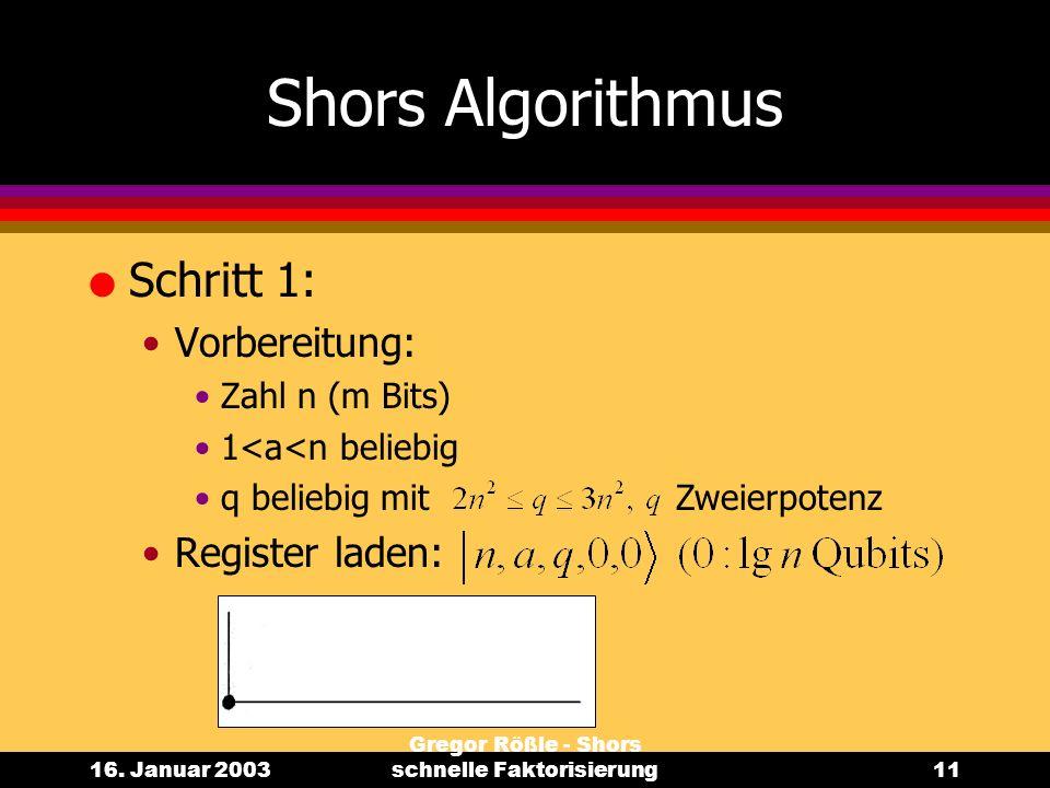 16. Januar 2003 Gregor Rößle - Shors schnelle Faktorisierung11 Shors Algorithmus l Schritt 1: Vorbereitung: Zahl n (m Bits) 1<a<n beliebig q beliebig