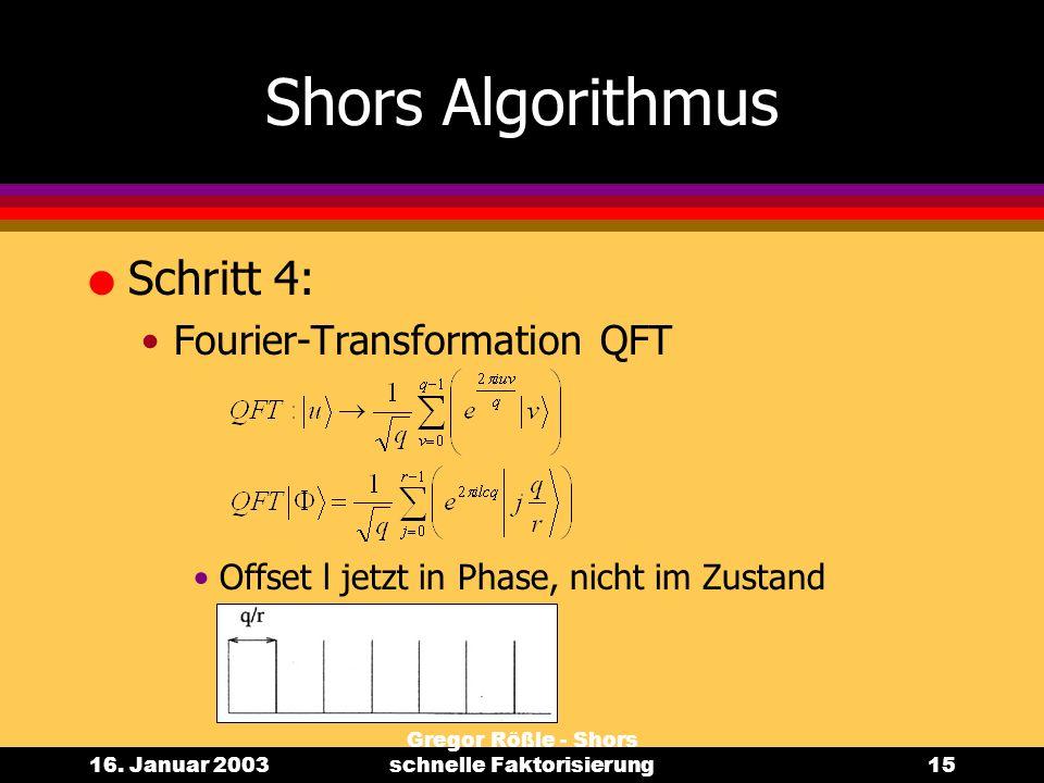 16. Januar 2003 Gregor Rößle - Shors schnelle Faktorisierung15 Shors Algorithmus l Schritt 4: Fourier-Transformation QFT Offset l jetzt in Phase, nich