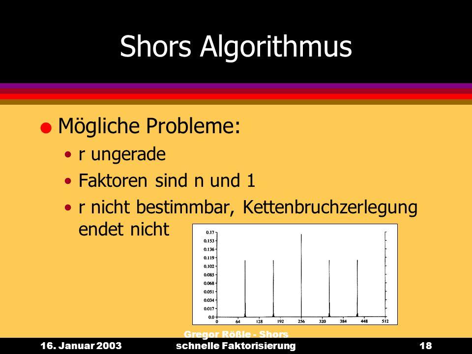 16. Januar 2003 Gregor Rößle - Shors schnelle Faktorisierung18 Shors Algorithmus l Mögliche Probleme: r ungerade Faktoren sind n und 1 r nicht bestimm