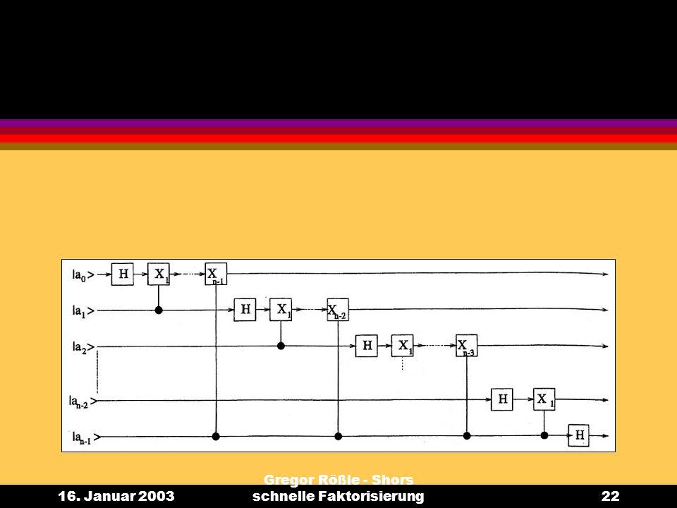 16. Januar 2003 Gregor Rößle - Shors schnelle Faktorisierung22