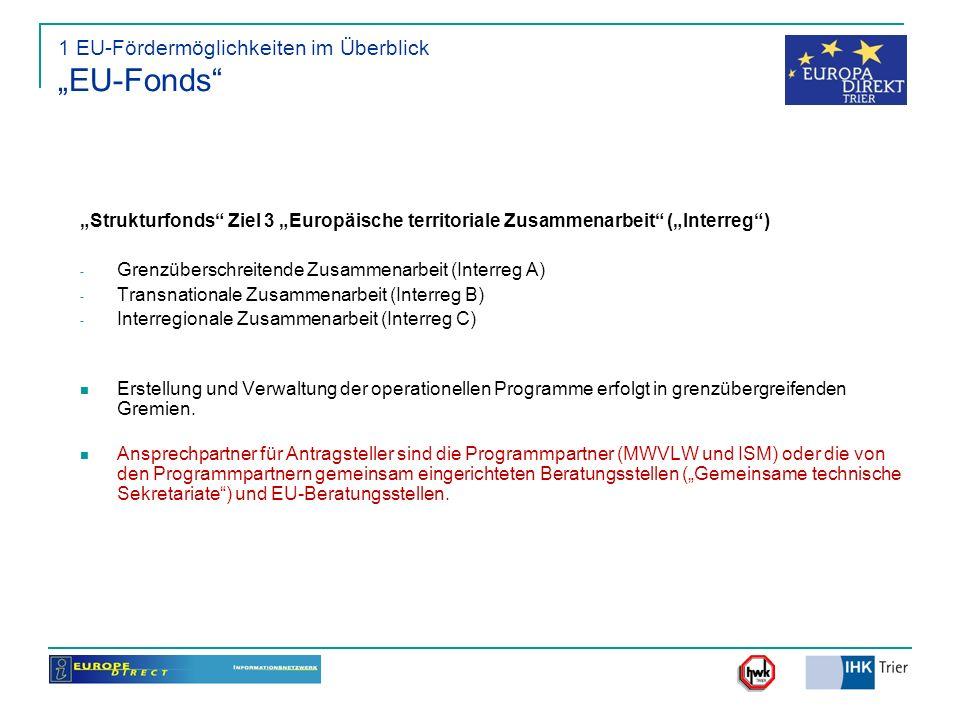 1 EU-Fördermöglichkeiten im Überblick EU-Fonds Strukturfonds Ziel 3 Europäische territoriale Zusammenarbeit (Interreg) - Grenzüberschreitende Zusammen