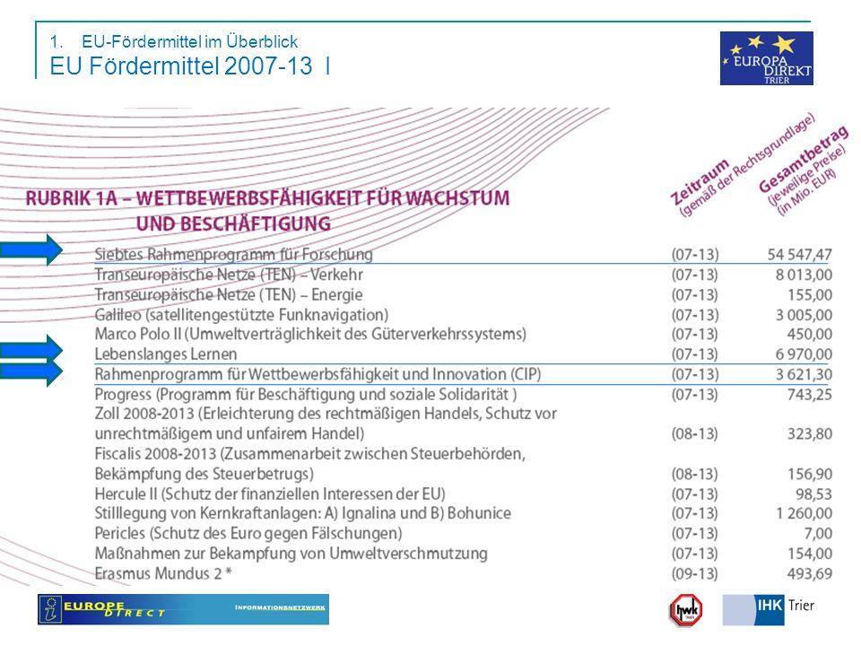1.EU-Fördermittel im Überblick EU Fördermittel 2007-13 I