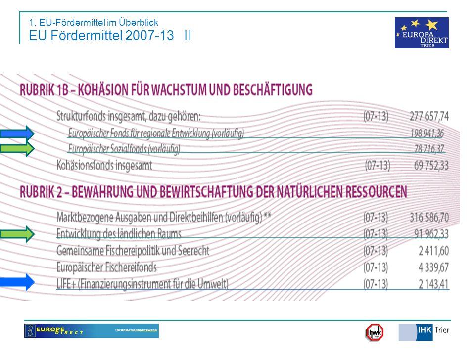 1. EU-Fördermittel im Überblick EU Fördermittel 2007-13 II