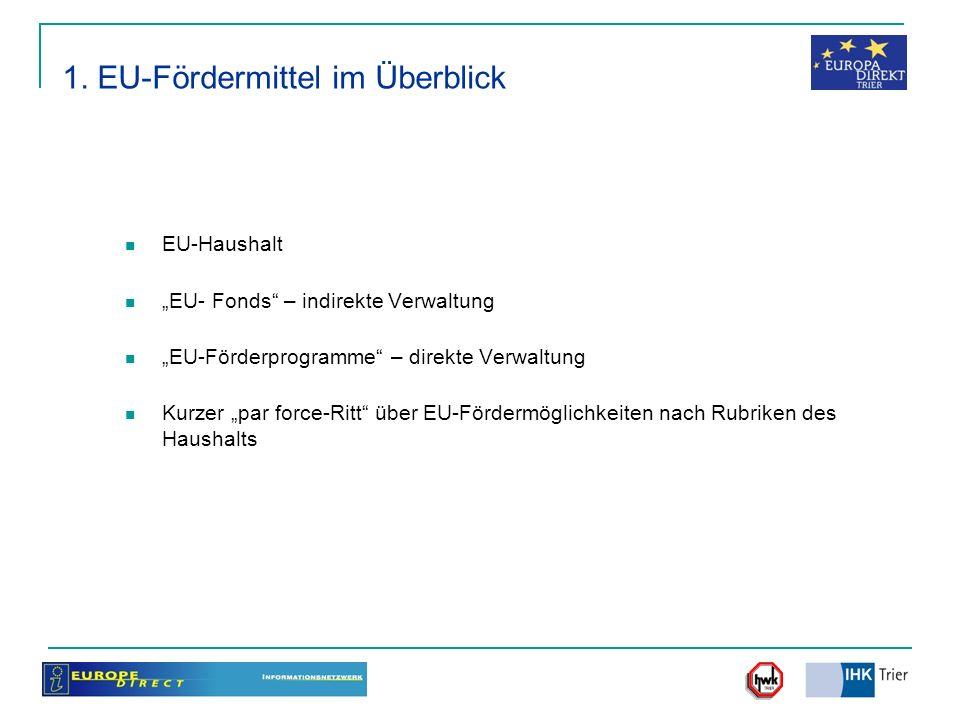 EU-Haushalt EU- Fonds – indirekte Verwaltung EU-Förderprogramme – direkte Verwaltung Kurzer par force-Ritt über EU-Fördermöglichkeiten nach Rubriken d