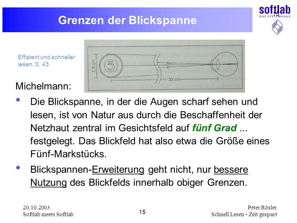 20.10.2003 Softlab meets Softlab 15 Peter Rösler Schnell Lesen - Zeit gespart 15 Grenzen der Blickspanne Michelmann: Die Blickspanne, in der die Augen