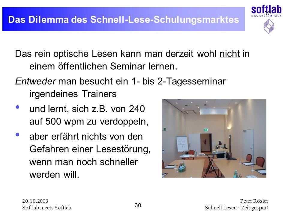 20.10.2003 Softlab meets Softlab 30 Peter Rösler Schnell Lesen - Zeit gespart 30 Das Dilemma des Schnell-Lese-Schulungsmarktes Das rein optische Lesen
