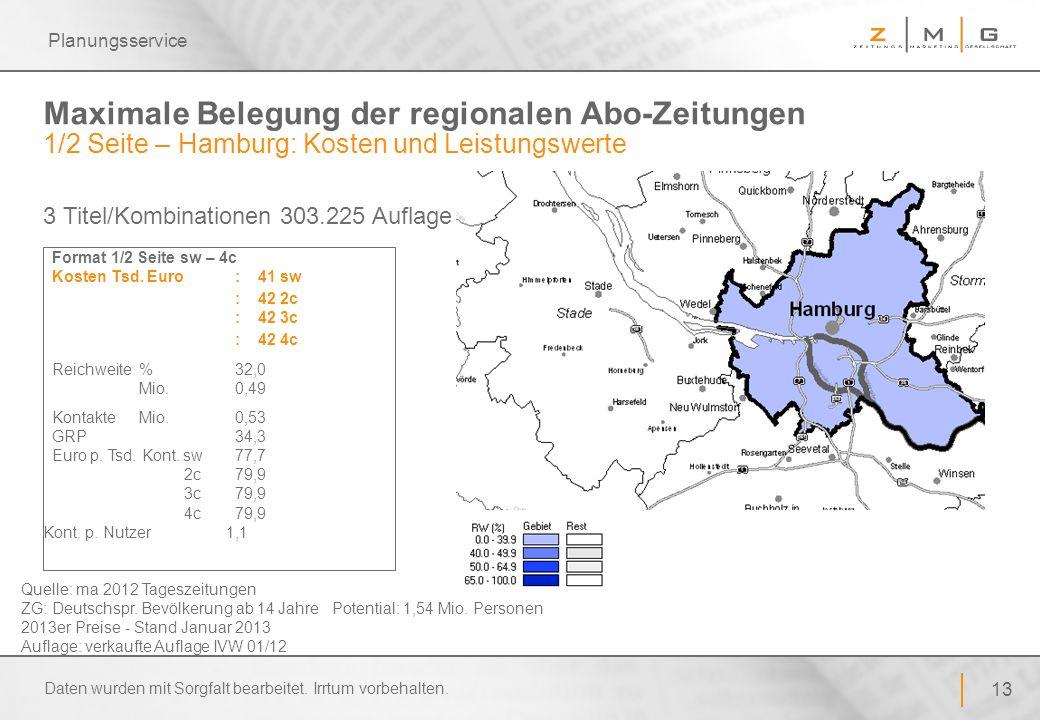 13 Planungsservice Maximale Belegung der regionalen Abo-Zeitungen 1/2 Seite – Hamburg: Kosten und Leistungswerte Format 1/2 Seite sw – 4c Kosten Tsd.