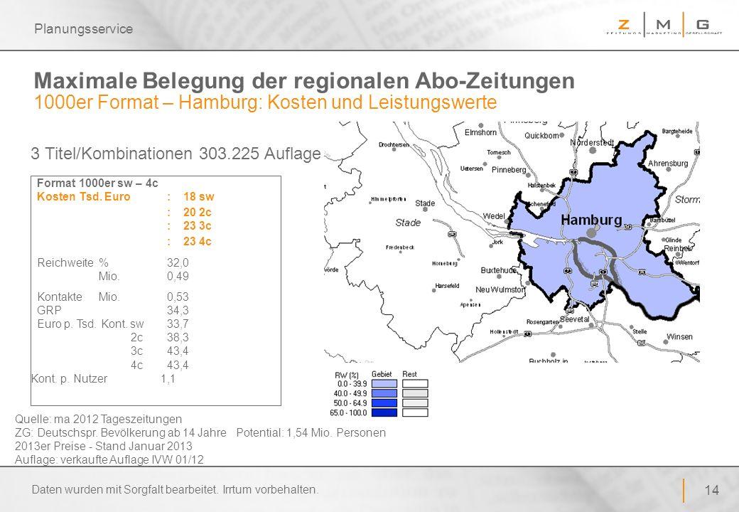 14 Planungsservice Maximale Belegung der regionalen Abo-Zeitungen 1000er Format – Hamburg: Kosten und Leistungswerte Format 1000er sw – 4c Kosten Tsd.