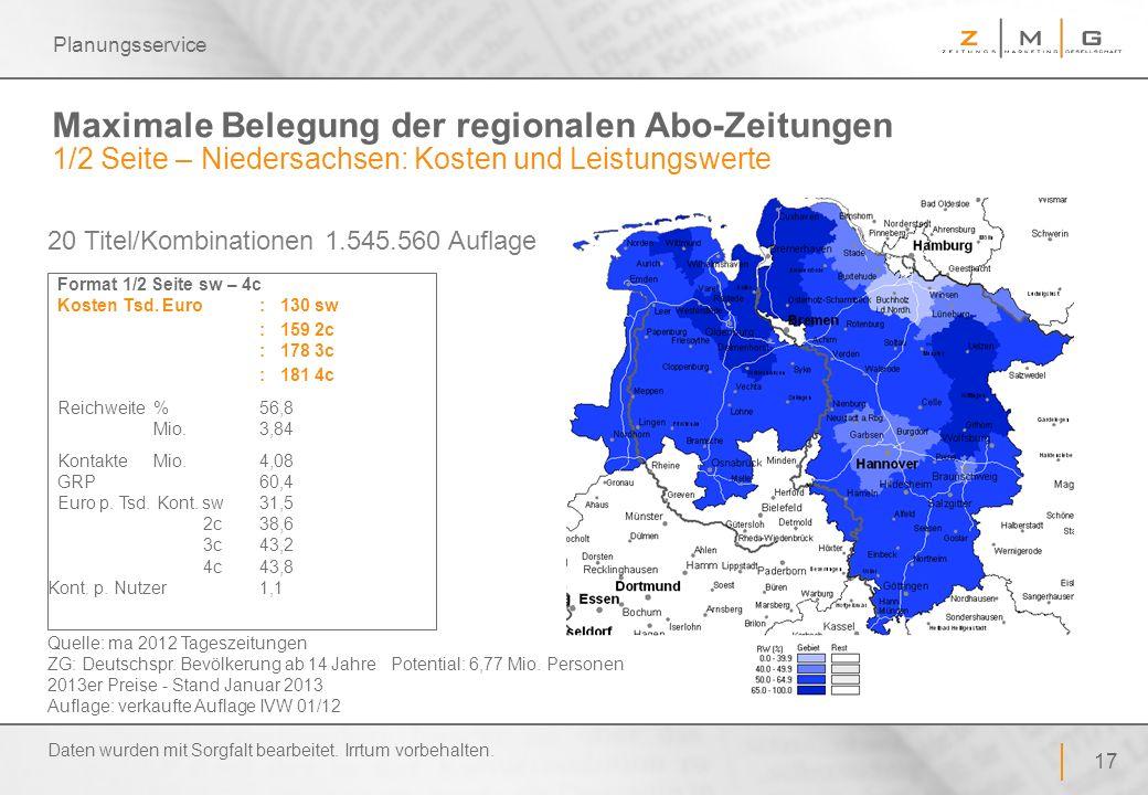 17 Planungsservice Maximale Belegung der regionalen Abo-Zeitungen 1/2 Seite – Niedersachsen: Kosten und Leistungswerte Format 1/2 Seite sw – 4c Kosten