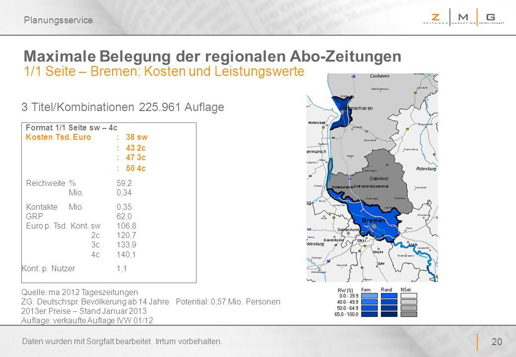 20 Planungsservice Maximale Belegung der regionalen Abo-Zeitungen 1/1 Seite – Bremen: Kosten und Leistungswerte 3 Titel/Kombinationen 225.961 Auflage