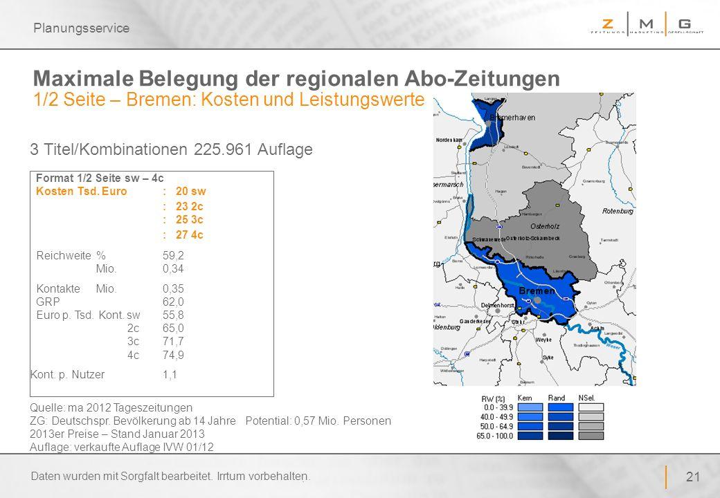 21 Planungsservice Maximale Belegung der regionalen Abo-Zeitungen 1/2 Seite – Bremen: Kosten und Leistungswerte Format 1/2 Seite sw – 4c Kosten Tsd. E