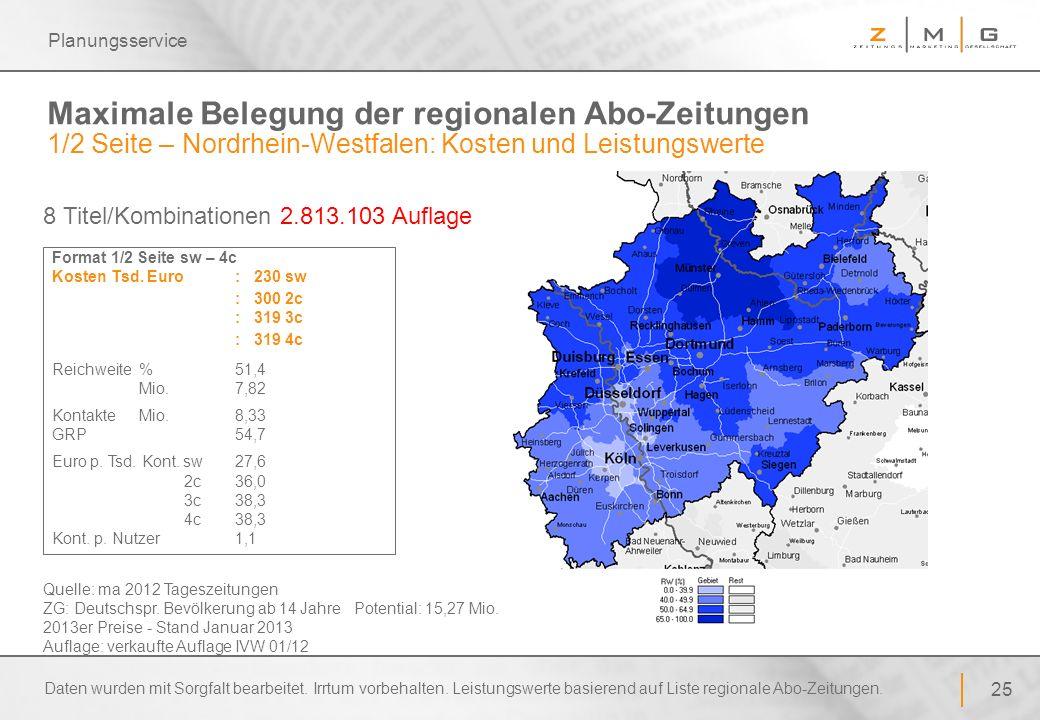25 Planungsservice Maximale Belegung der regionalen Abo-Zeitungen 1/2 Seite – Nordrhein-Westfalen: Kosten und Leistungswerte Format 1/2 Seite sw – 4c