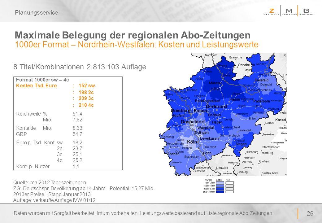 26 Planungsservice Maximale Belegung der regionalen Abo-Zeitungen 1000er Format – Nordrhein-Westfalen: Kosten und Leistungswerte Format 1000er sw – 4c