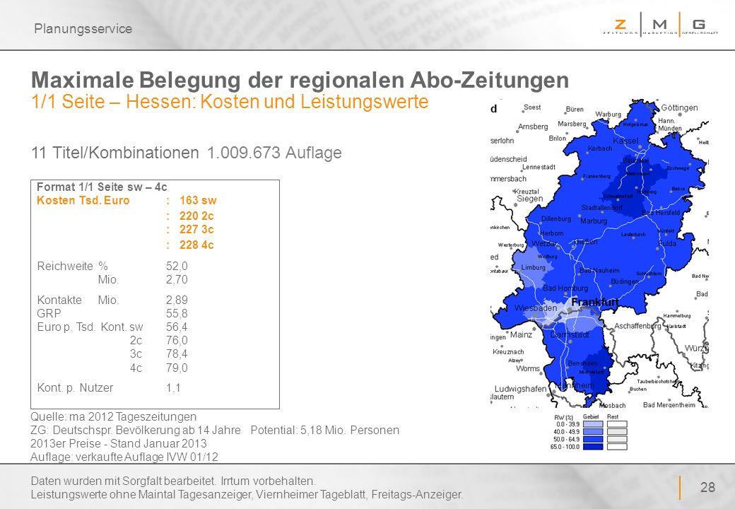 28 Planungsservice Maximale Belegung der regionalen Abo-Zeitungen 1/1 Seite – Hessen: Kosten und Leistungswerte 11 Titel/Kombinationen 1.009.673 Aufla