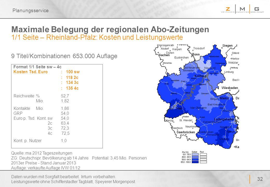 32 Planungsservice Maximale Belegung der regionalen Abo-Zeitungen 1/1 Seite – Rheinland-Pfalz: Kosten und Leistungswerte 9 Titel/Kombinationen 653.000