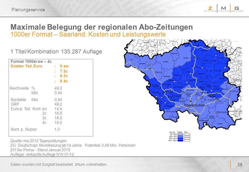 38 Planungsservice Maximale Belegung der regionalen Abo-Zeitungen 1000er Format – Saarland: Kosten und Leistungswerte Format 1000er sw – 4c Kosten Tsd