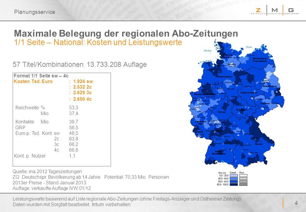 4 Planungsservice Maximale Belegung der regionalen Abo-Zeitungen 1/1 Seite – National: Kosten und Leistungswerte 57 Titel/Kombinationen 13.733.208 Auf