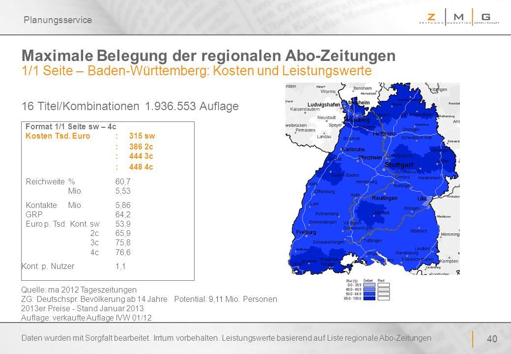 40 Planungsservice Maximale Belegung der regionalen Abo-Zeitungen 1/1 Seite – Baden-Württemberg: Kosten und Leistungswerte 16 Titel/Kombinationen 1.93