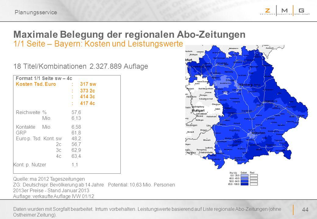 44 Planungsservice Maximale Belegung der regionalen Abo-Zeitungen 1/1 Seite – Bayern: Kosten und Leistungswerte 18 Titel/Kombinationen 2.327.889 Aufla