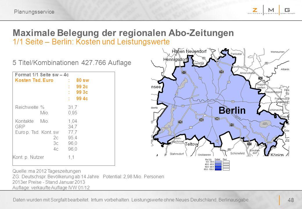48 Planungsservice Maximale Belegung der regionalen Abo-Zeitungen 1/1 Seite – Berlin: Kosten und Leistungswerte 5 Titel/Kombinationen 427.766 Auflage