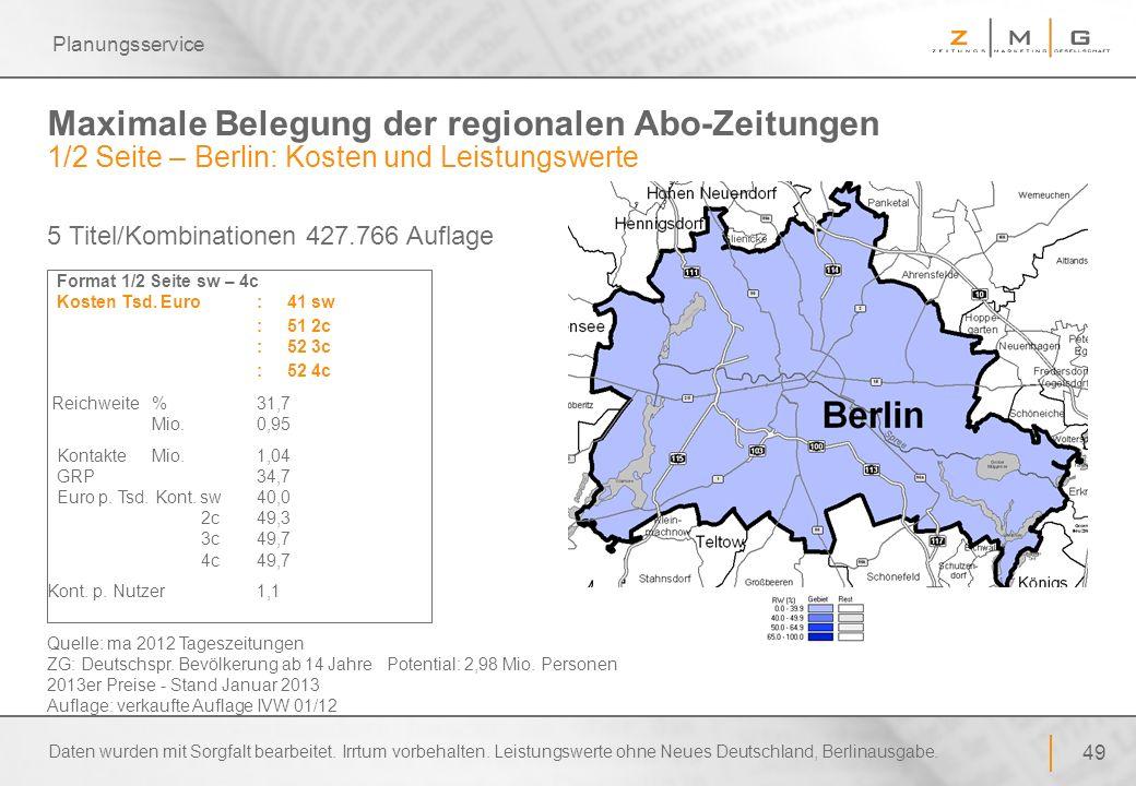 49 Planungsservice Maximale Belegung der regionalen Abo-Zeitungen 1/2 Seite – Berlin: Kosten und Leistungswerte Format 1/2 Seite sw – 4c Kosten Tsd. E
