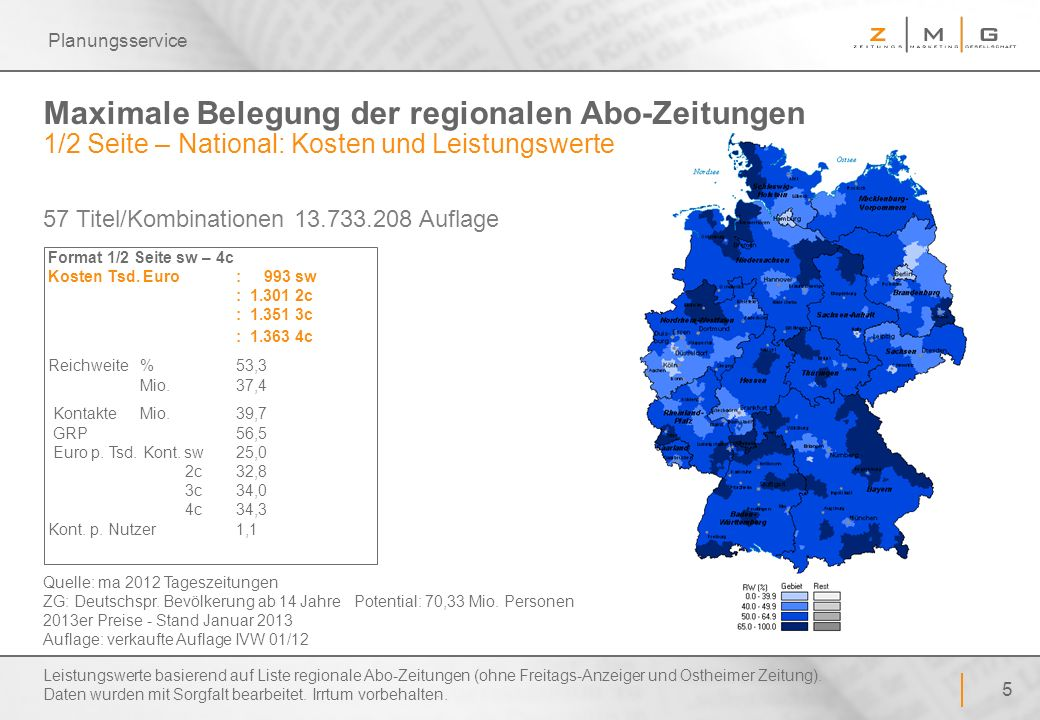 5 Planungsservice Maximale Belegung der regionalen Abo-Zeitungen 1/2 Seite – National: Kosten und Leistungswerte. Leistungswerte basierend auf Liste r